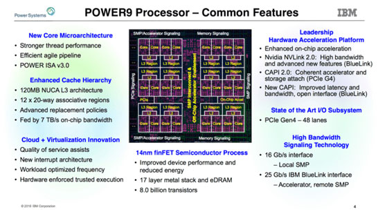 Основные блоки процессоров IBM Power9