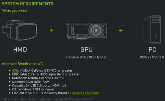 Требования к системе для соответствия программе «GeForce GTX VR Ready»