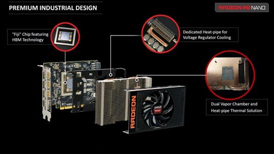 Строение видеокарты AMD Radeon R9 Nano