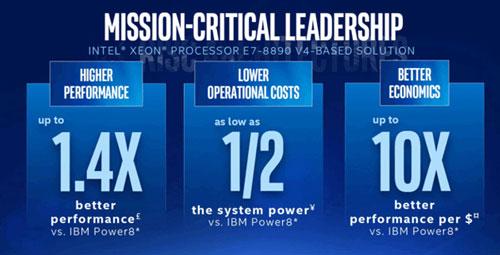 Преимущества платформы Intel Xeon E7 над платформами IBM Power8 (с точки зрения Intel)