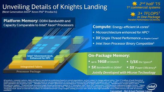 В корпусе ускорителей Intel Knights Landing пропишутся память и внешний интерфейс