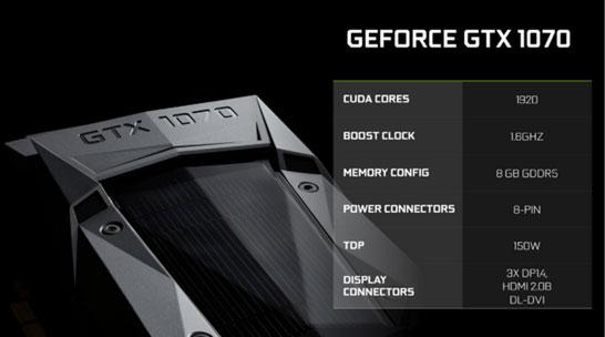 Основные спецификации видеокарты NVIDIA GeForce GTX 1070