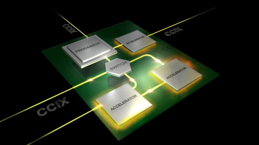 Новые спецификации помогут в одной системе объединить работу очень разных процессоров и ускорителей