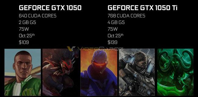 Информация о ценах на адаптеры NVIDIA GeForce GTX 1050 и GeForce GTX 1050 Ti (источник VideoCardz)