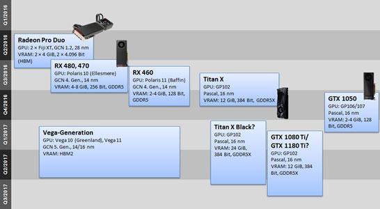 О том, что может быть (изображение с сайта PC Games Hardware)