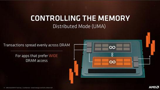 Режим распределённой памяти (UMA) позволит работать со всеми доступными каналами (модулями) памяти сразу