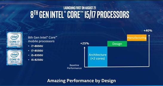 За счёт чего обеспечен рост производительности новых моделей процессоров