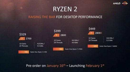 Первыми в продаже обещают появиться старшие настольные процессоры Ryzen 7