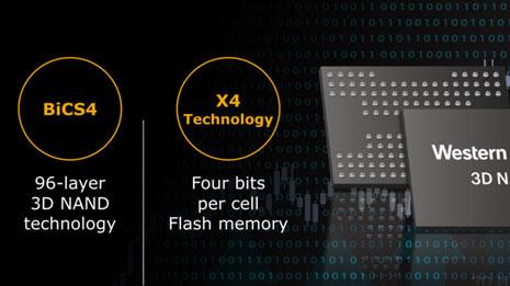 Две ключевые особенности 3D NAND четвёртого поколения