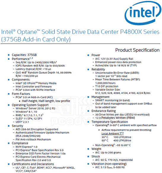 Страничка из документации Intel к SSD Optane P4800X