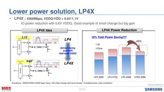 Память LPDDR4X отличается от LPDDR4 только сниженным питанием