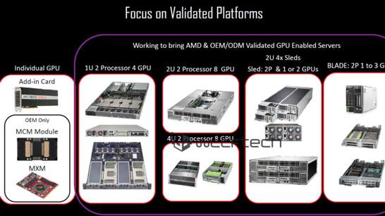 Сертифицированные конфигурации серверов на платформе AMD Zen