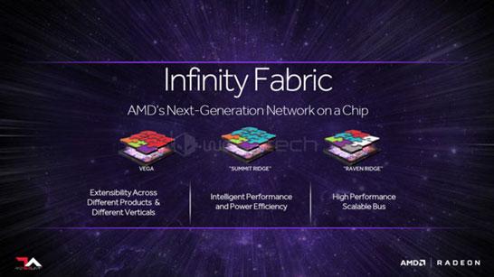 С выходом процессоров AMD Ryzen и видеокарт AMD поколения Vega дебютирует шина Infinity Fabric