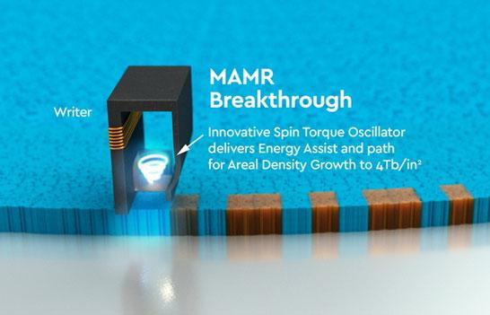 Принцип организации магнитной головки и метода записи MAMR