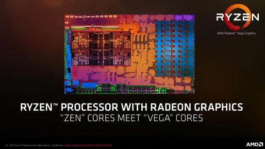 Изображение кристалла APU AMD Ryzen Mobile (слева Zen, справа Vega)