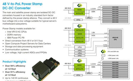 Процессоры Intel Xeon Ice Lake получат восьмиканальный контроллер памяти