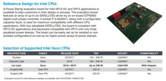 Полуофициальное представление процессорного разъёма LGA 4189