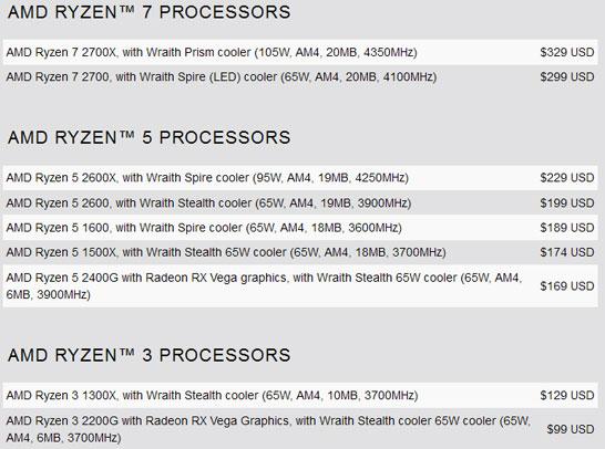 Обновлённый прайс на настольные процессоры AMD (на 24 апреля 2018 года)