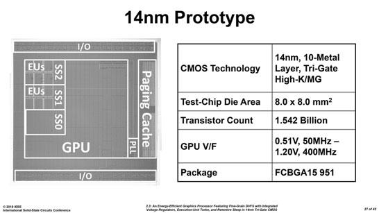 Строение кристалла прототипа дискретного графического процессора Intel